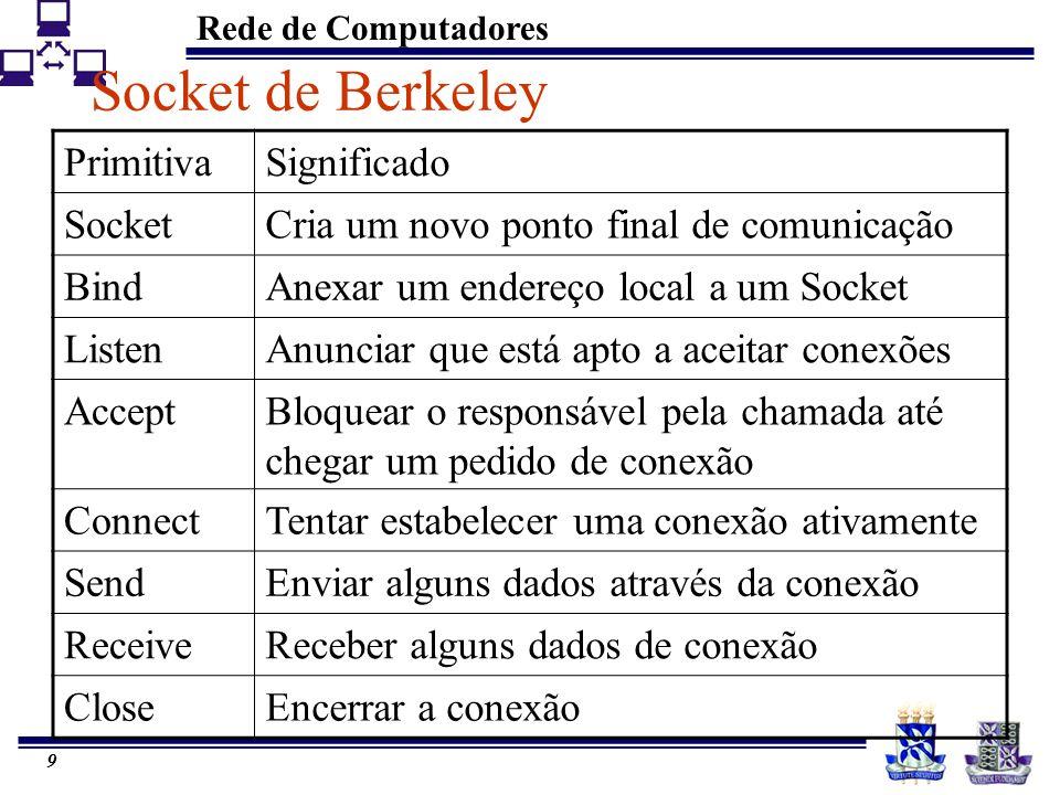 Rede de Computadores 9 Socket de Berkeley PrimitivaSignificado SocketCria um novo ponto final de comunicação BindAnexar um endereço local a um Socket ListenAnunciar que está apto a aceitar conexões AcceptBloquear o responsável pela chamada até chegar um pedido de conexão ConnectTentar estabelecer uma conexão ativamente SendEnviar alguns dados através da conexão ReceiveReceber alguns dados de conexão CloseEncerrar a conexão