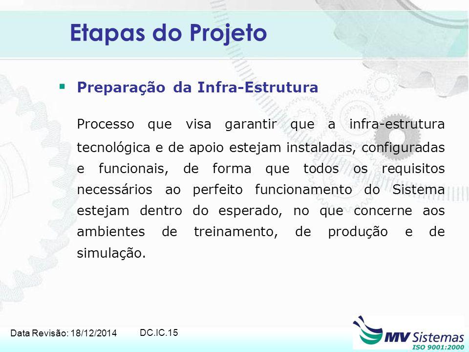 Data Revisão: 18/12/2014 DC.IC.15 Etapas do Projeto  Preparação da Infra-Estrutura Processo que visa garantir que a infra-estrutura tecnológica e de