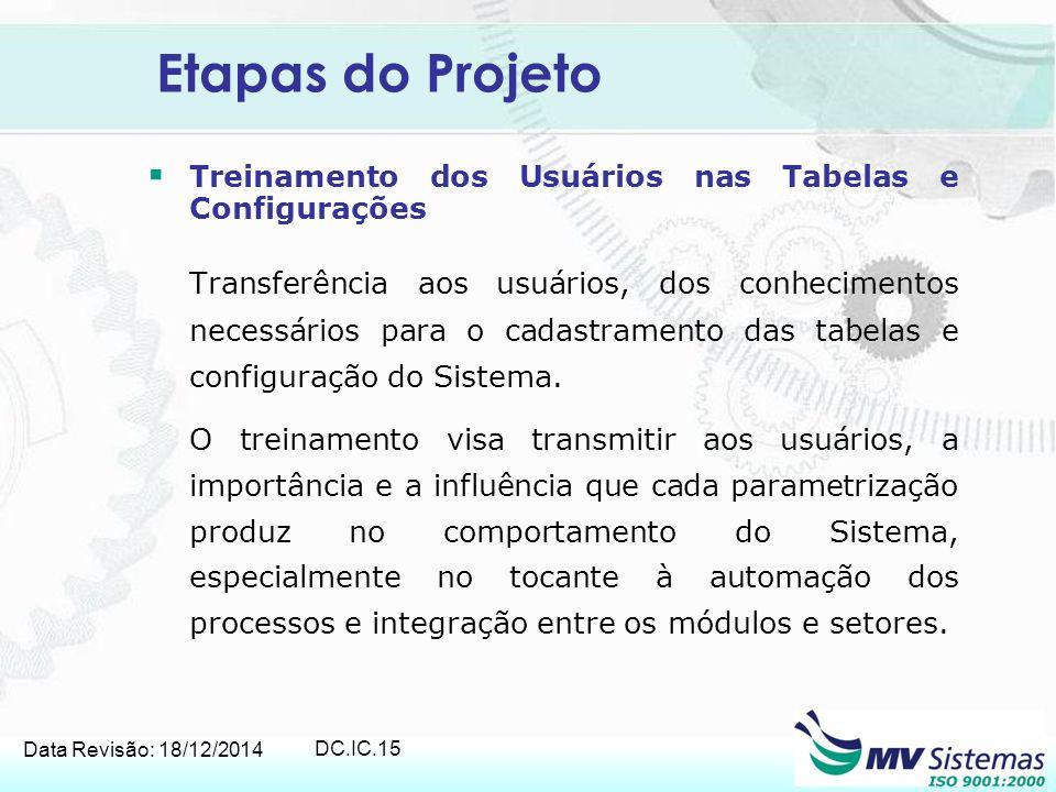 Data Revisão: 18/12/2014 DC.IC.15 Etapas do Projeto  Treinamento dos Usuários nas Tabelas e Configurações Transferência aos usuários, dos conheciment