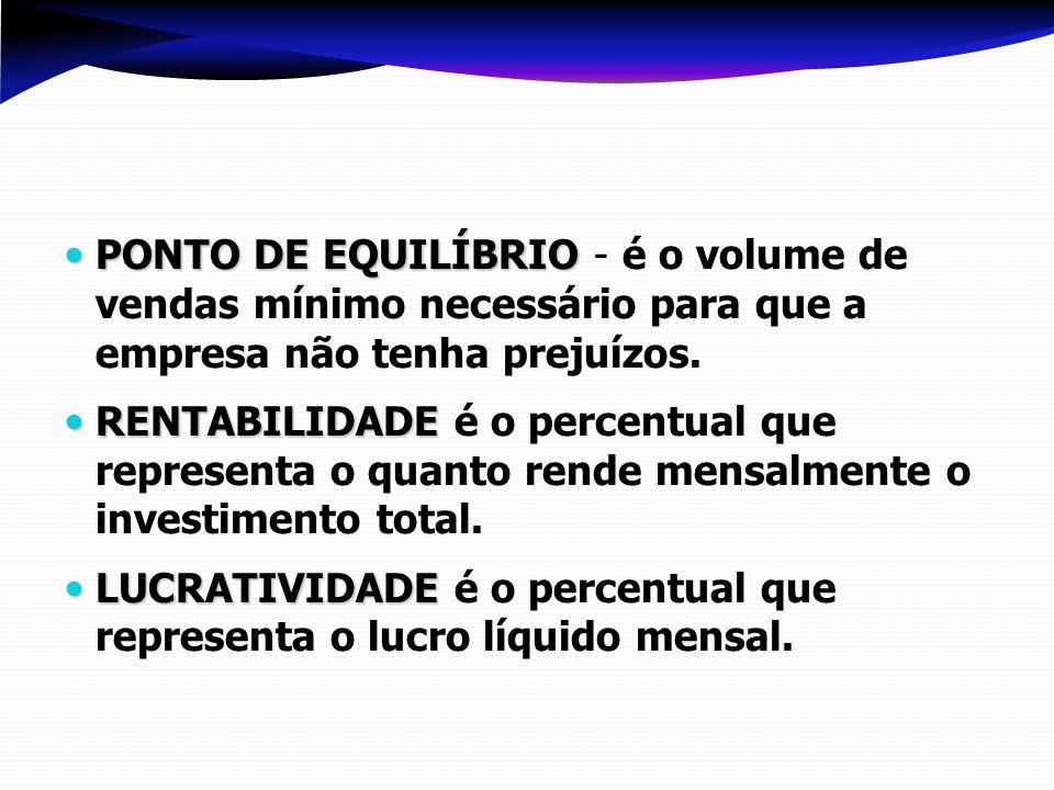 PONTO DE EQUILÍBRIO PONTO DE EQUILÍBRIO - é o volume de vendas mínimo necessário para que a empresa não tenha prejuízos. RENTABILIDADE RENTABILIDADE é