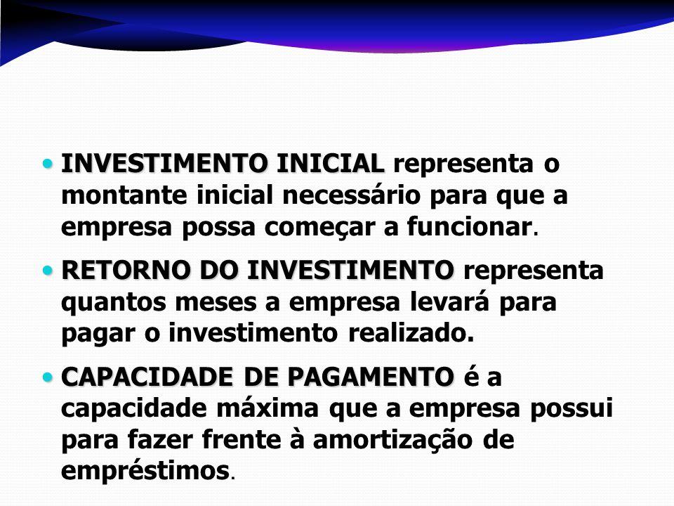 INVESTIMENTO INICIAL INVESTIMENTO INICIAL representa o montante inicial necessário para que a empresa possa começar a funcionar. RETORNO DO INVESTIMEN