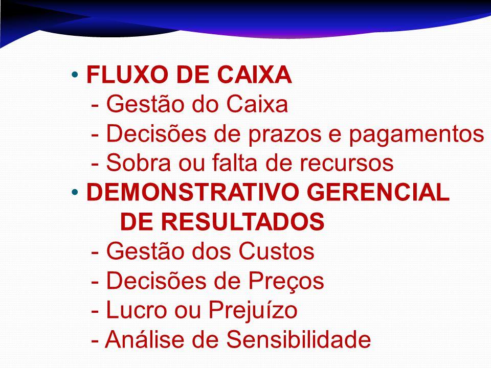 FLUXO DE CAIXA - Gestão do Caixa - Decisões de prazos e pagamentos - Sobra ou falta de recursos DEMONSTRATIVO GERENCIAL DE RESULTADOS - Gestão dos Cus