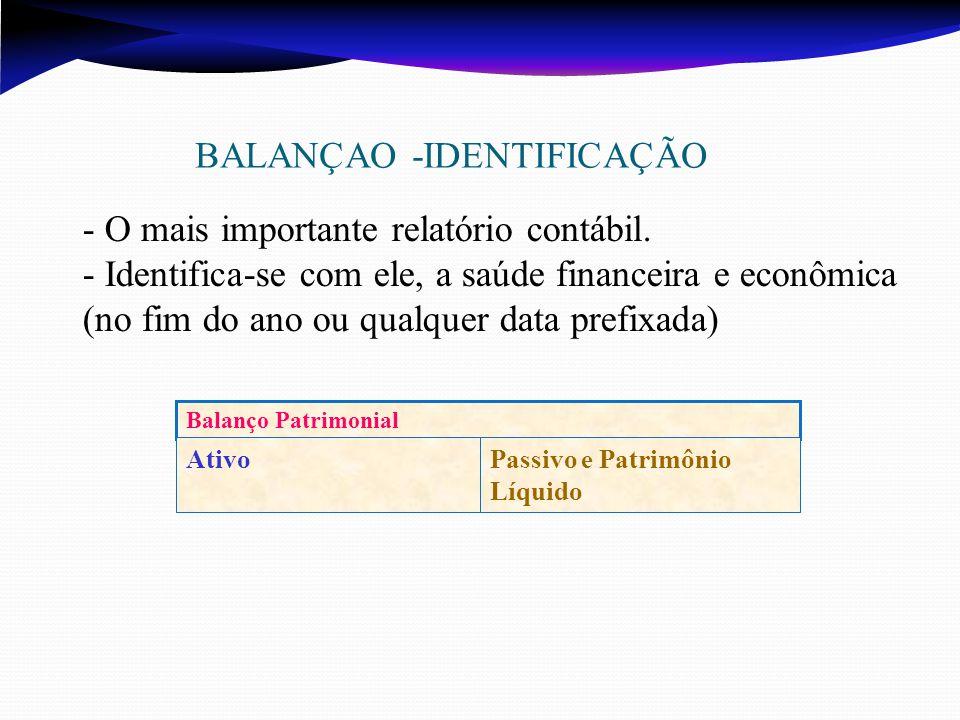 BALANÇAO -IDENTIFICAÇÃO - O mais importante relatório contábil. - Identifica-se com ele, a saúde financeira e econômica (no fim do ano ou qualquer dat