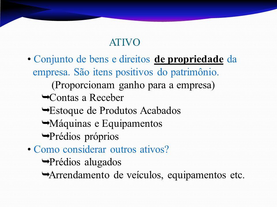 Conjunto de bens e direitos de propriedade da empresa. São itens positivos do patrimônio. (Proporcionam ganho para a empresa)  Contas a Receber  Est
