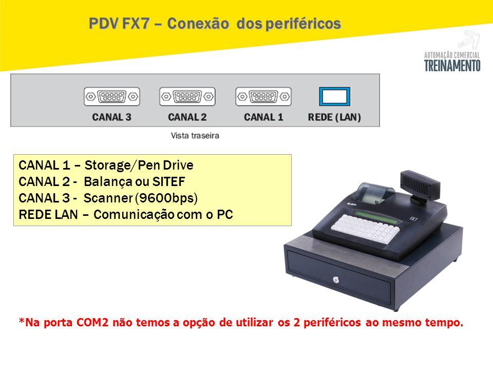 CANAL 1 – Storage/Pen Drive CANAL 2 - Balança ou SITEF CANAL 3 - Scanner (9600bps) REDE LAN – Comunicação com o PC PDV FX7 – Conexão dos periféricos *