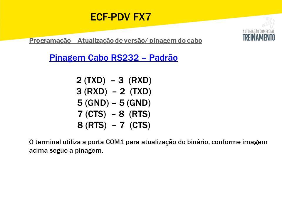 Pinagem Cabo RS232 – Padrão 2 (TXD) – 3 (RXD) 3 (RXD) – 2 (TXD) 5 (GND) – 5 (GND) 7 (CTS) – 8 (RTS) 8 (RTS) – 7 (CTS) ECF-PDV FX7 Programação – Atuali