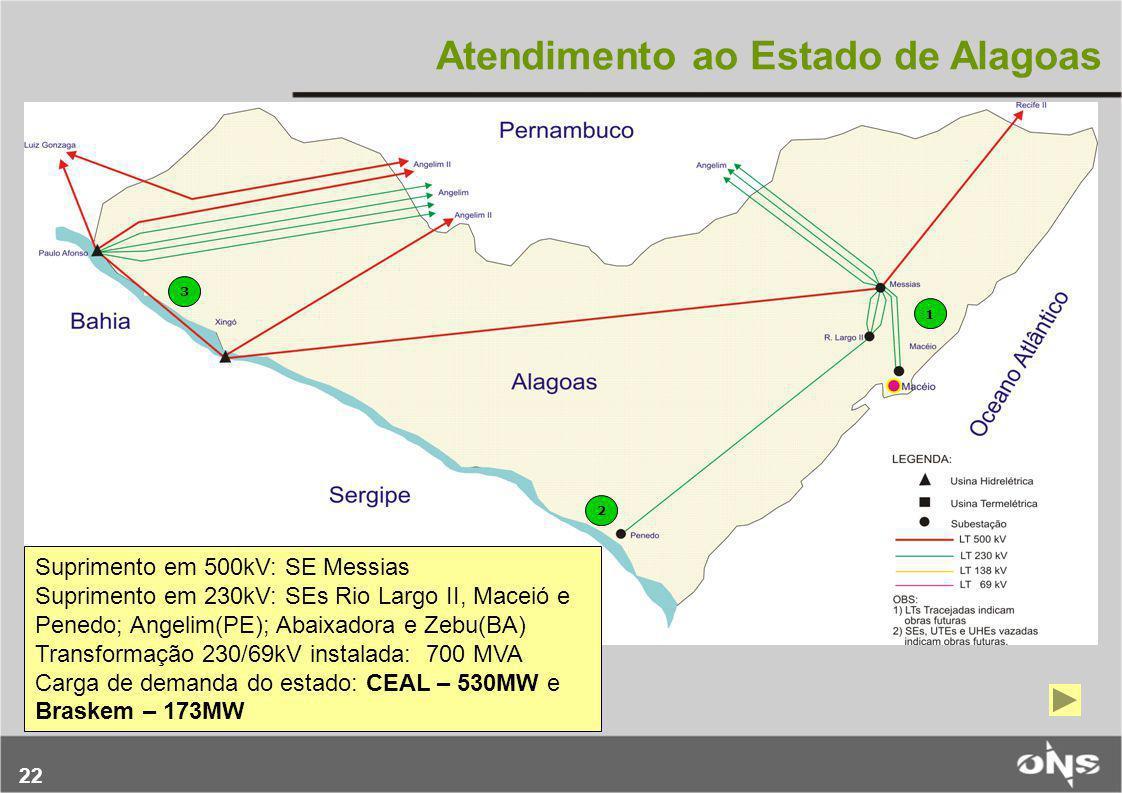 22 Atendimento ao Estado de Alagoas Suprimento em 500kV: SE Messias Suprimento em 230kV: SEs Rio Largo II, Maceió e Penedo; Angelim(PE); Abaixadora e