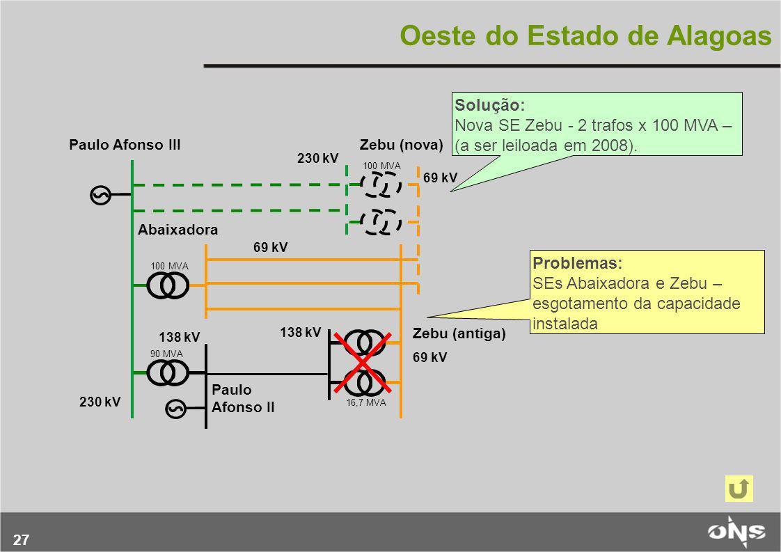 27 Oeste do Estado de Alagoas Problemas: SEs Abaixadora e Zebu – esgotamento da capacidade instalada Solução: Nova SE Zebu - 2 trafos x 100 MVA – (a s