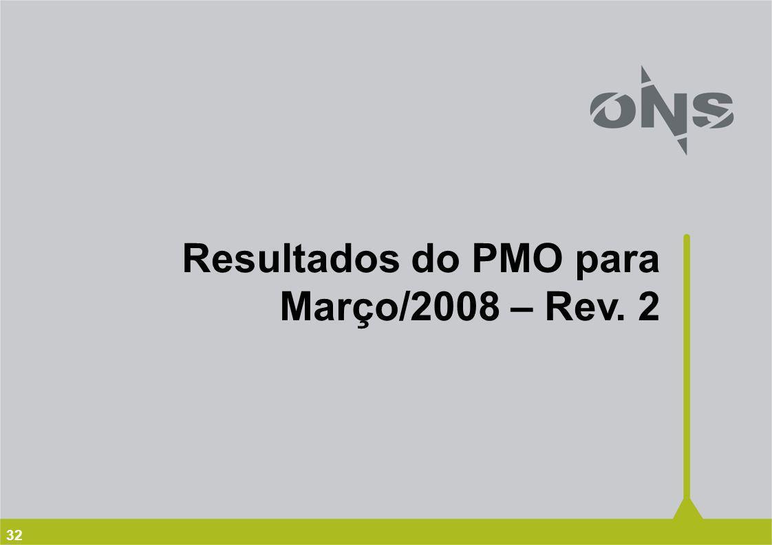 32 Resultados do PMO para Março/2008 – Rev. 2