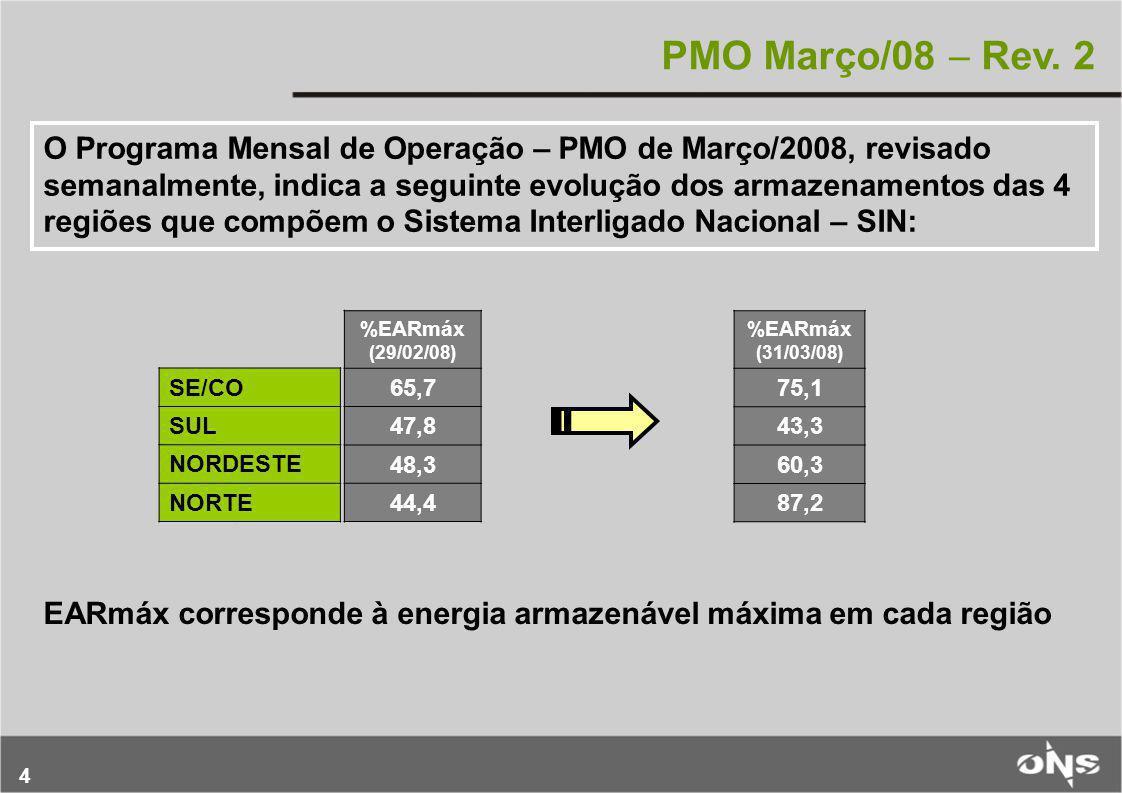 4 PMO Março/08  Rev. 2 O Programa Mensal de Operação – PMO de Março/2008, revisado semanalmente, indica a seguinte evolução dos armazenamentos das 4