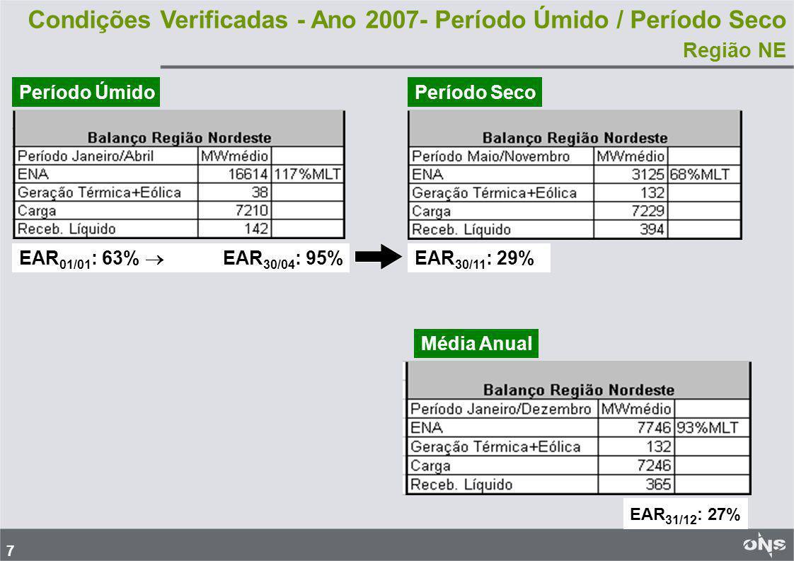 7 Condições Verificadas - Ano 2007- Período Úmido / Período Seco Região NE EAR 01/01 : 63%  EAR 30/04 : 95% EAR 30/11 : 29% Período ÚmidoPeríodo Seco