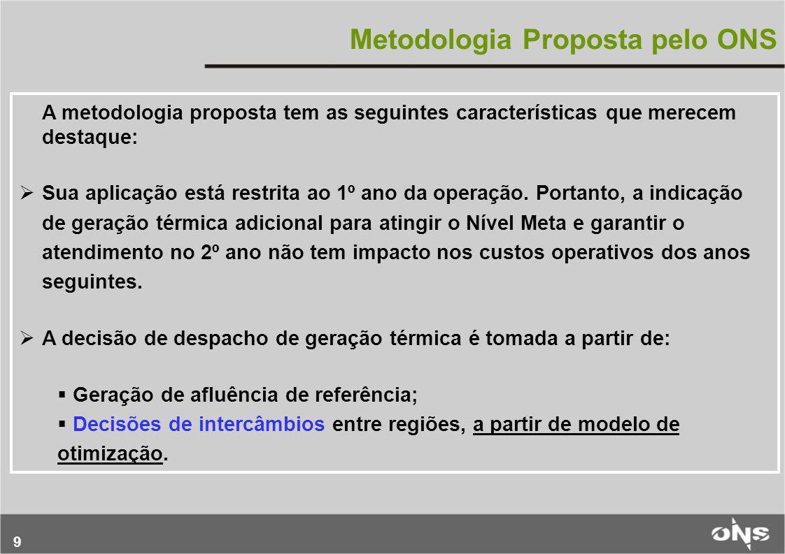 9 A metodologia proposta tem as seguintes características que merecem destaque:  Sua aplicação está restrita ao 1º ano da operação. Portanto, a indic