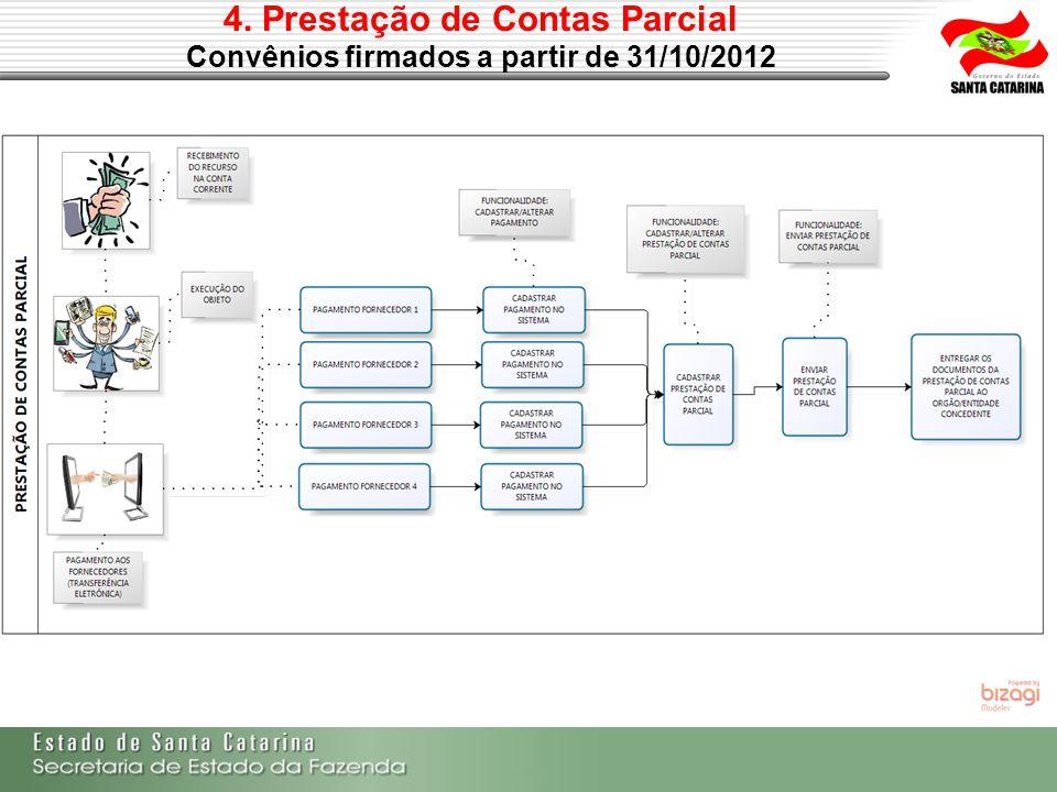 4. Prestação de Contas Parcial Convênios firmados a partir de 31/10/2012