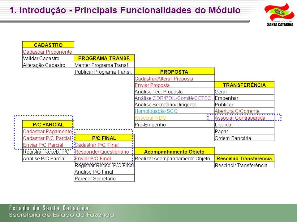 1. Introdução - Principais Funcionalidades do Módulo CADASTRO Cadastrar Proponente Validar CadastroPROGRAMA TRANSF. Alteração CadastroManter Programa