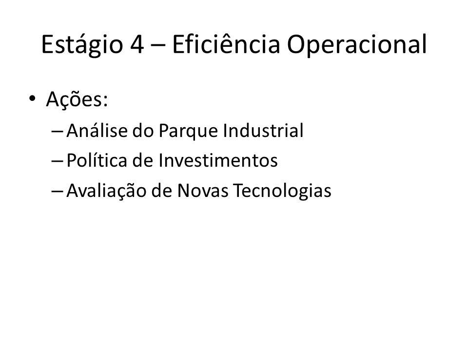 Estágio 4 – Eficiência Operacional Ações: – Análise do Parque Industrial – Política de Investimentos – Avaliação de Novas Tecnologias
