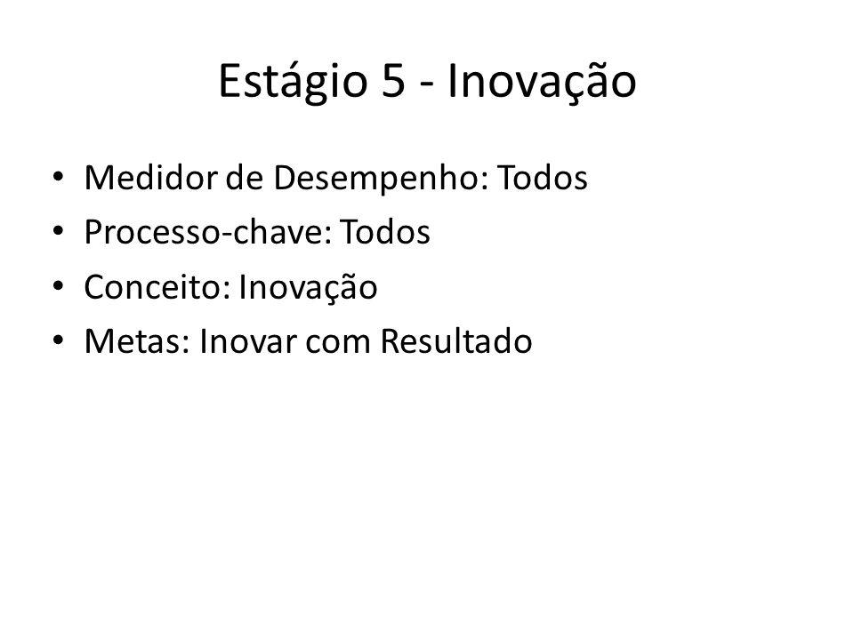 Estágio 5 - Inovação Medidor de Desempenho: Todos Processo-chave: Todos Conceito: Inovação Metas: Inovar com Resultado