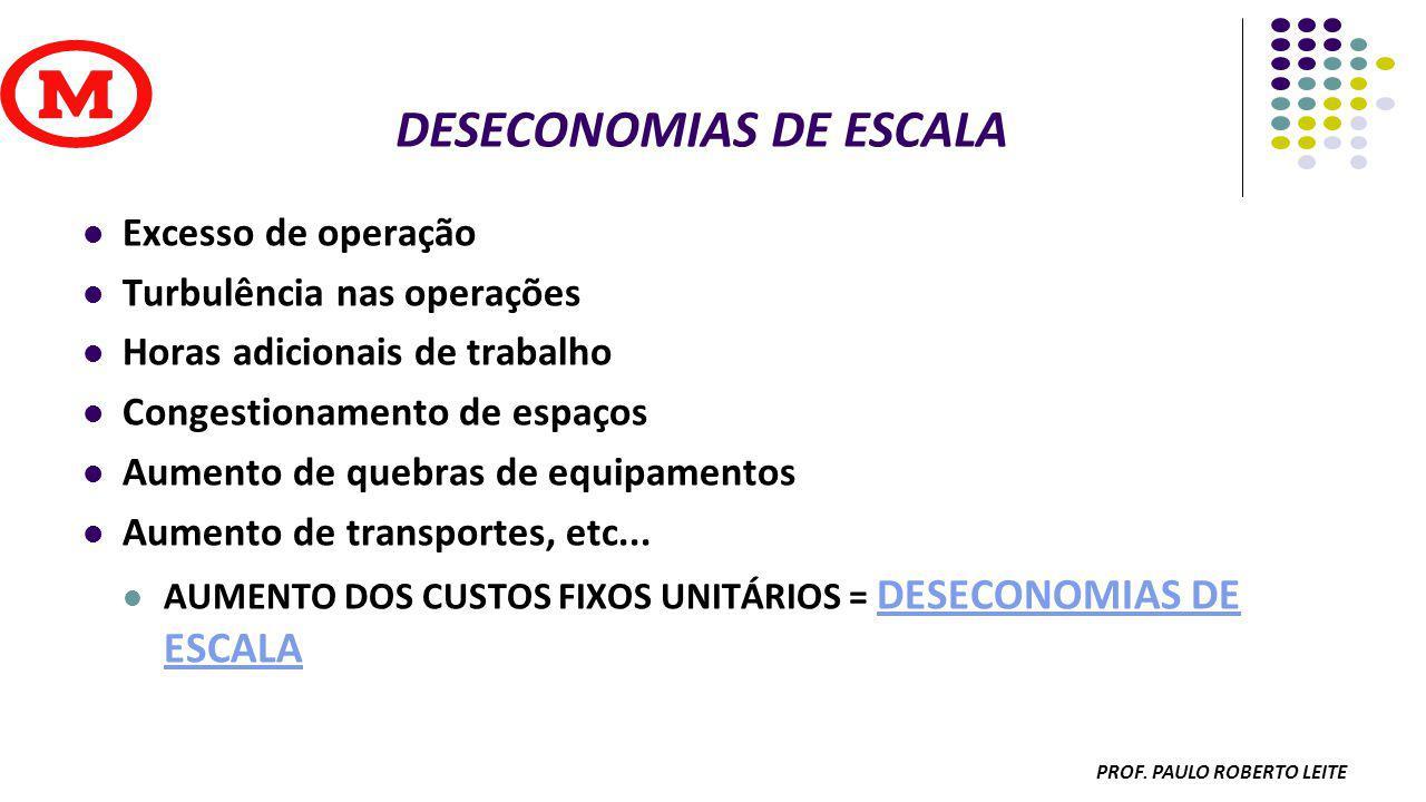 PROF PAULO ROBERTO LEITE CÁLCULO DAS NECESSIDADES LIQUIDAS POSICAO DOS ESTOQUES NA SEMANA A = (S) 10 UNIDADES B = (S-1) 5 UN.
