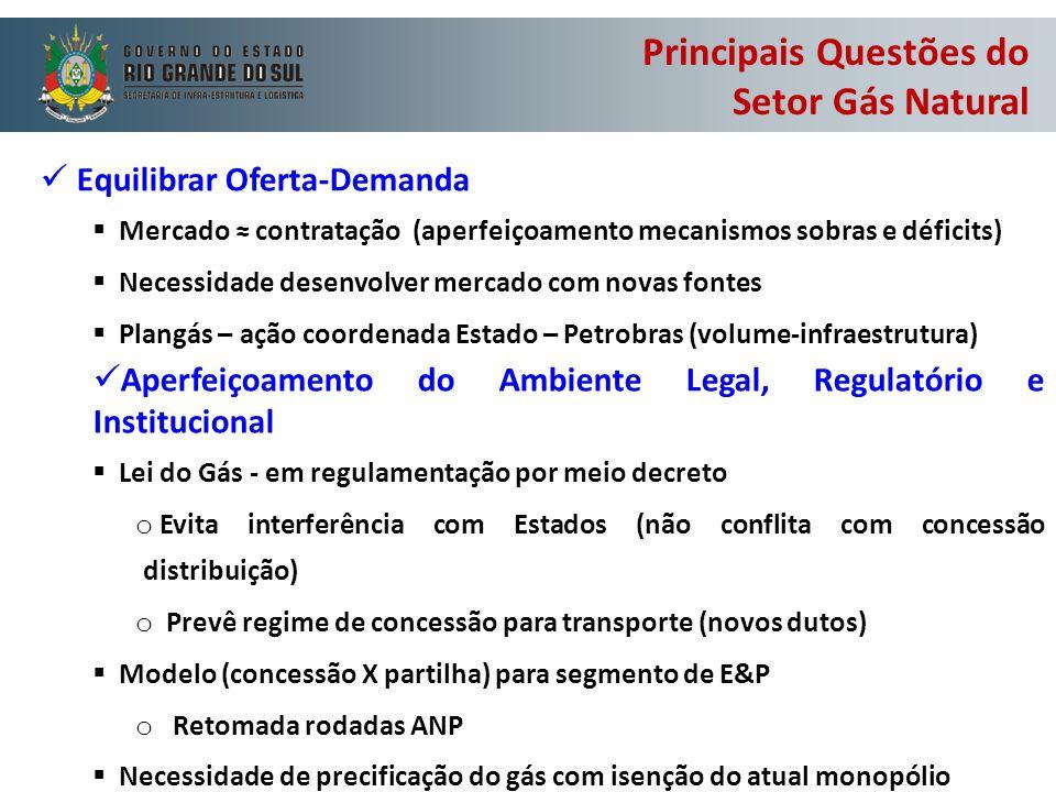 Principais Questões do Setor Gás Natural Equilibrar Oferta-Demanda  Mercado ≈ contratação (aperfeiçoamento mecanismos sobras e déficits)  Necessida