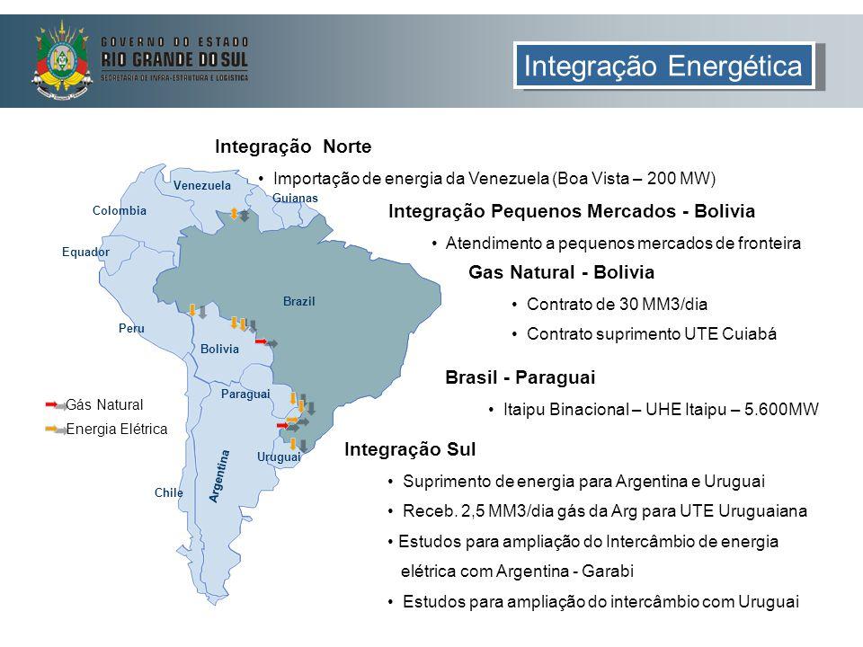 Brazil Venezuela Argentina Urug Paraguay Brazil Venezuela Argentina Uruguai Paraguai Chile Equador Colombia Bolivia Peru Guianas Integração Sul Suprim