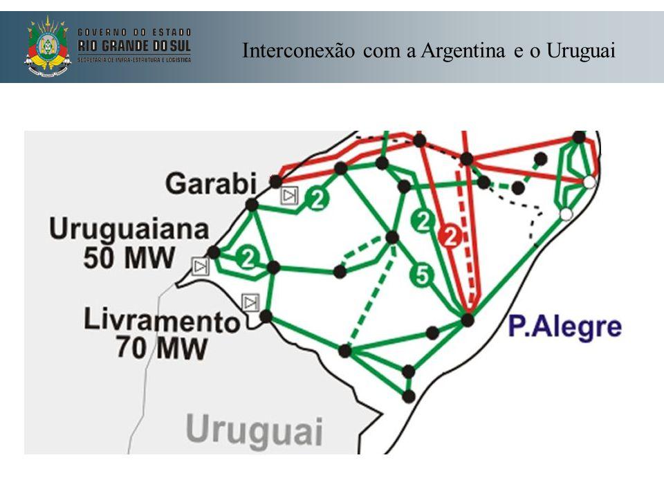Interconexão com a Argentina e o Uruguai