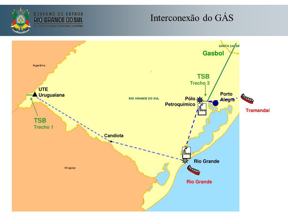 Interconexão do GÁS