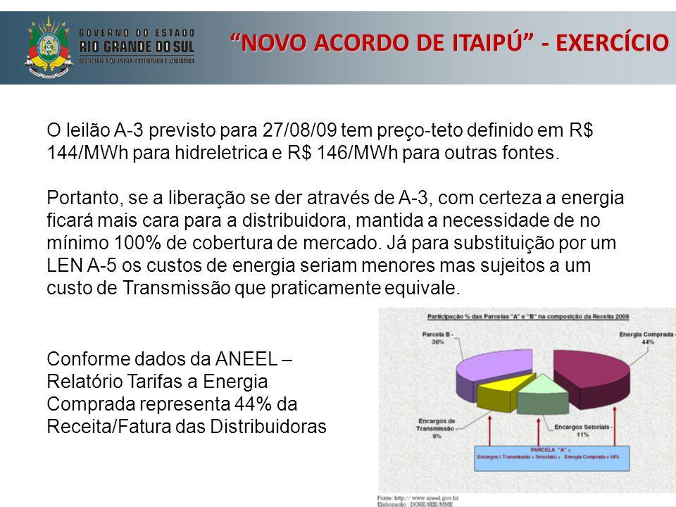 O leilão A-3 previsto para 27/08/09 tem preço-teto definido em R$ 144/MWh para hidreletrica e R$ 146/MWh para outras fontes. Portanto, se a liberação