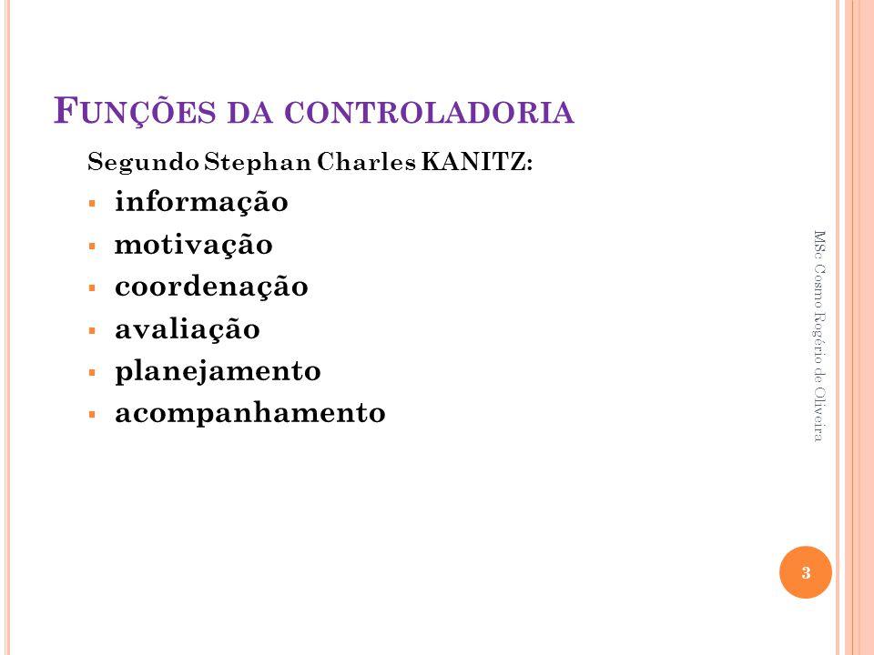 F UNÇÕES DA CONTROLADORIA Segundo Stephan Charles KANITZ:  informação  motivação  coordenação  avaliação  planejamento  acompanhamento 3 MSc Cos