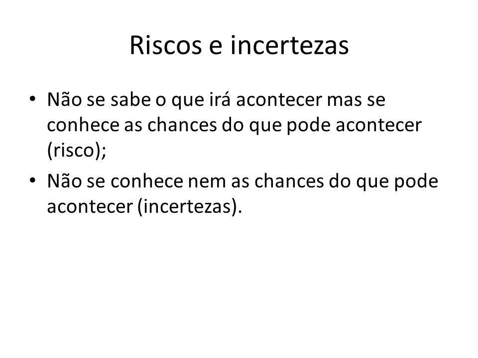 Riscos e incertezas Não se sabe o que irá acontecer mas se conhece as chances do que pode acontecer (risco); Não se conhece nem as chances do que pode acontecer (incertezas).