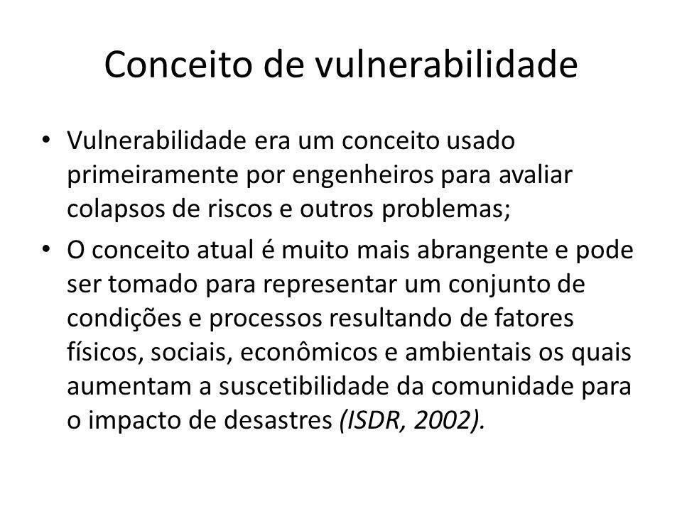 Conceito de vulnerabilidade Vulnerabilidade era um conceito usado primeiramente por engenheiros para avaliar colapsos de riscos e outros problemas; O conceito atual é muito mais abrangente e pode ser tomado para representar um conjunto de condições e processos resultando de fatores físicos, sociais, econômicos e ambientais os quais aumentam a suscetibilidade da comunidade para o impacto de desastres (ISDR, 2002).