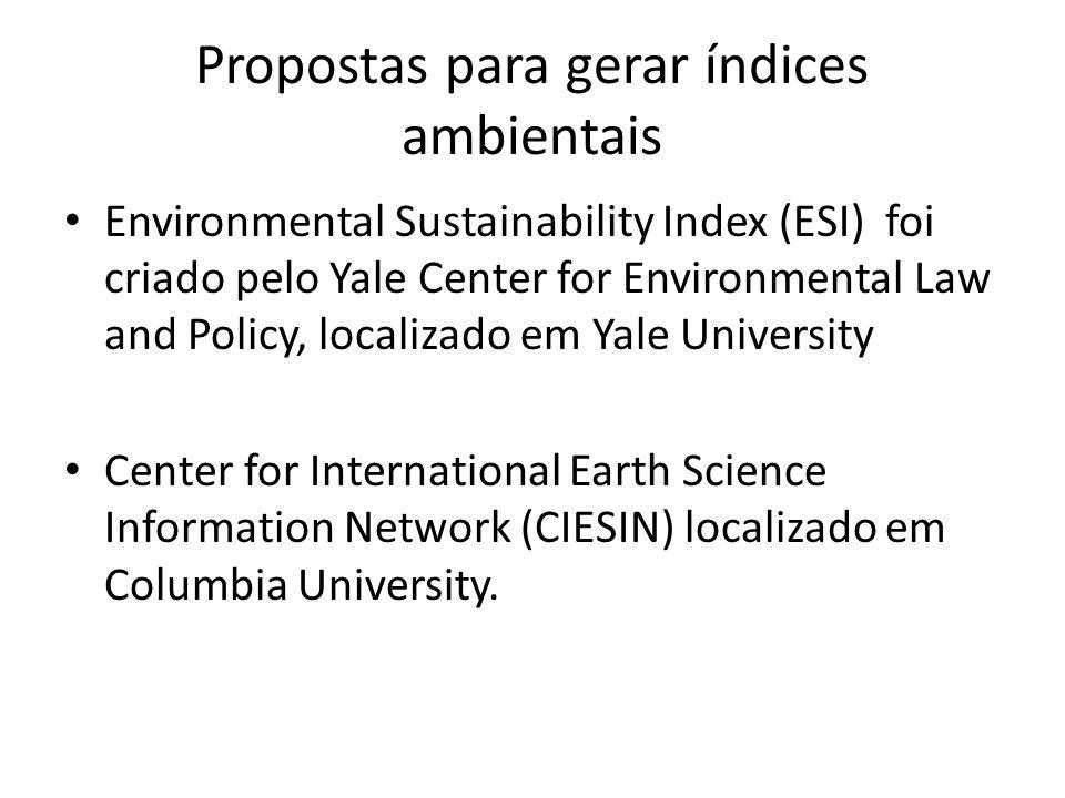Propostas para gerar índices ambientais Environmental Sustainability Index (ESI) foi criado pelo Yale Center for Environmental Law and Policy, localiz