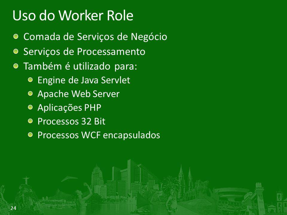24 Uso do Worker Role Comada de Serviços de Negócio Serviços de Processamento Também é utilizado para: Engine de Java Servlet Apache Web Server Aplica