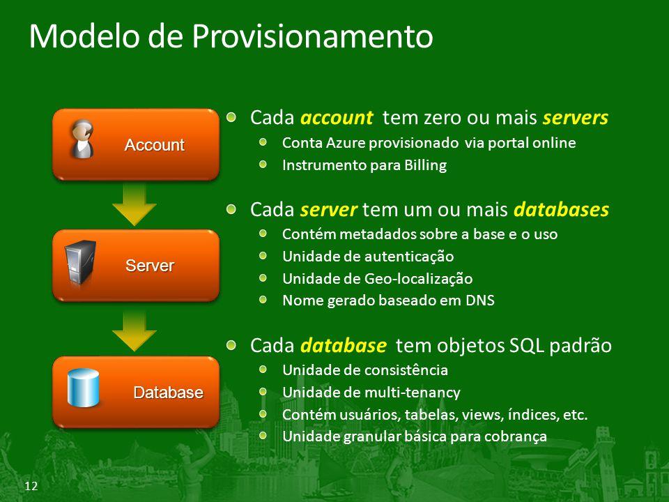 12 Modelo de Provisionamento Cada account tem zero ou mais servers Conta Azure provisionado via portal online Instrumento para Billing Cada server tem