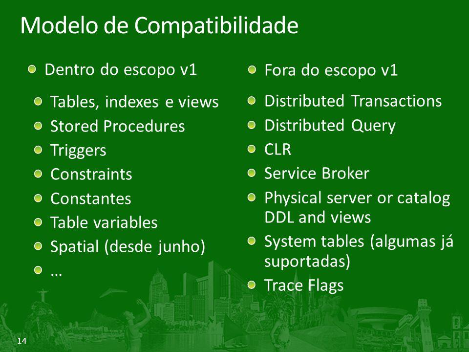 14 Modelo de Compatibilidade Tables, indexes e views Stored Procedures Triggers Constraints Constantes Table variables Spatial (desde junho) … Dentro