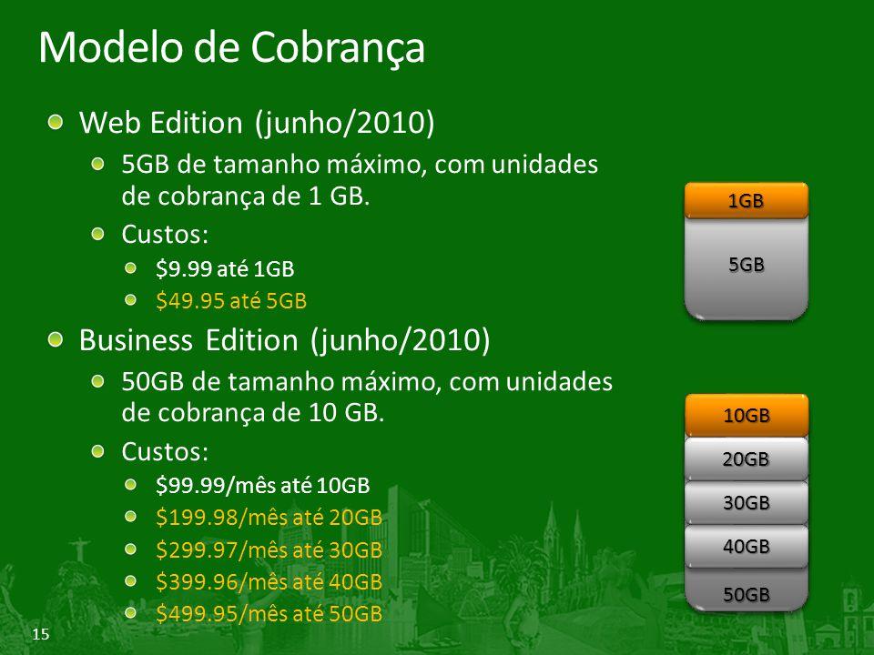 15 50GB50GB Web Edition (junho/2010) 5GB de tamanho máximo, com unidades de cobrança de 1 GB. Custos: $9.99 até 1GB $49.95 até 5GB Business Edition (j