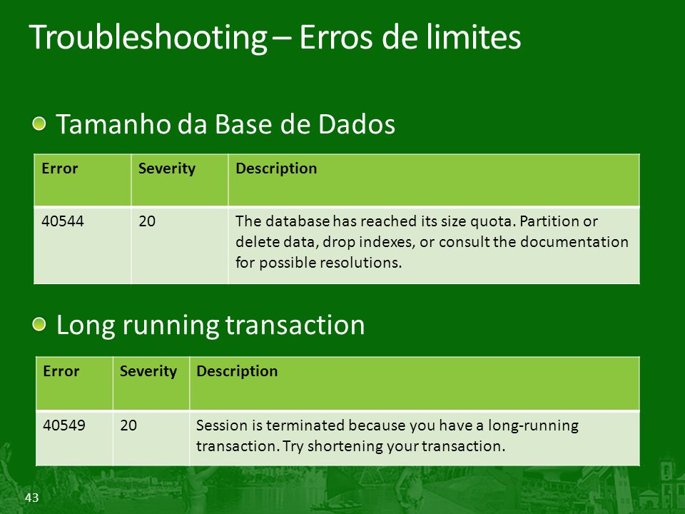 43 Troubleshooting – Erros de limites Tamanho da Base de Dados Long running transaction ErrorSeverityDescription 4054920Session is terminated because you have a long-running transaction.
