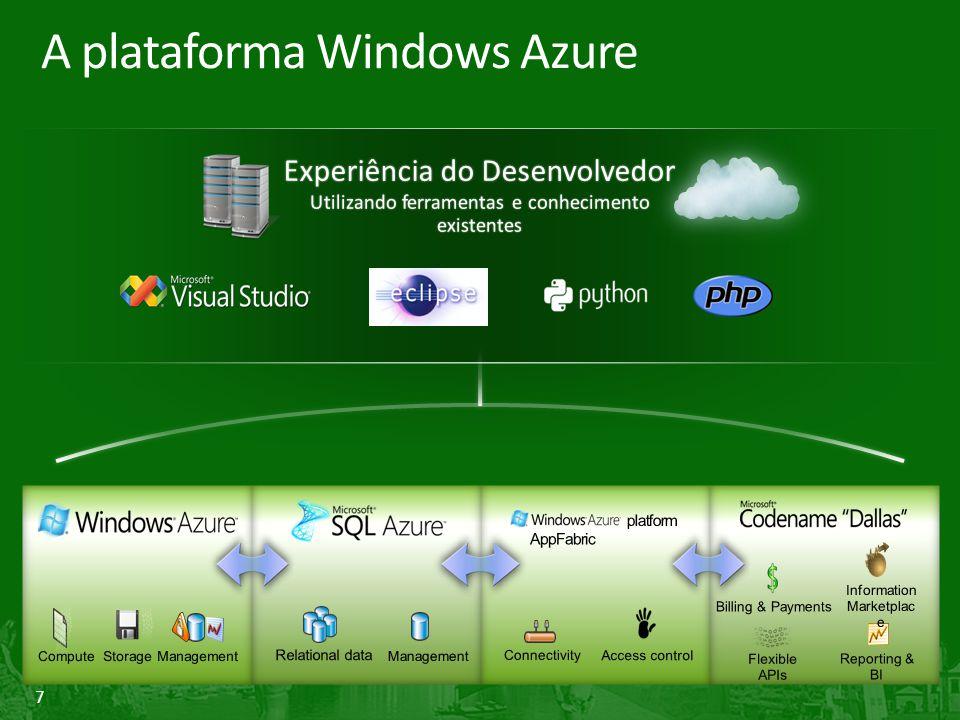 7 A plataforma Windows Azure