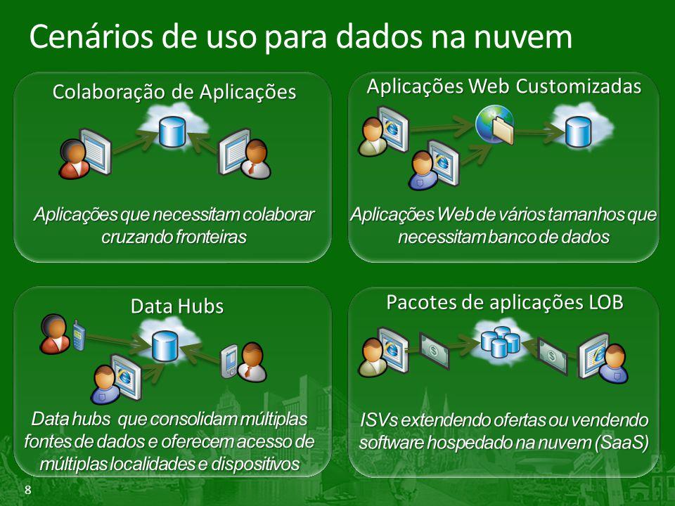 8 Cenários de uso para dados na nuvem Colaboração de Aplicações Data Hubs Pacotes de aplicações LOB Aplicações Web Customizadas
