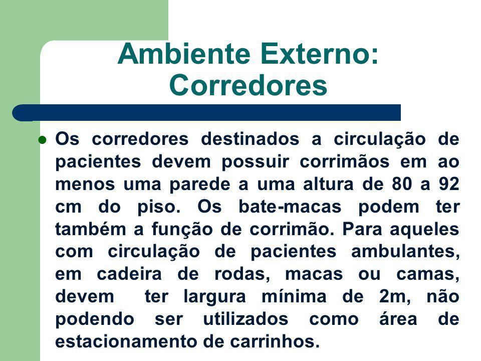 Ambiente Externo: Corredores Os corredores destinados a circulação de pacientes devem possuir corrimãos em ao menos uma parede a uma altura de 80 a 92