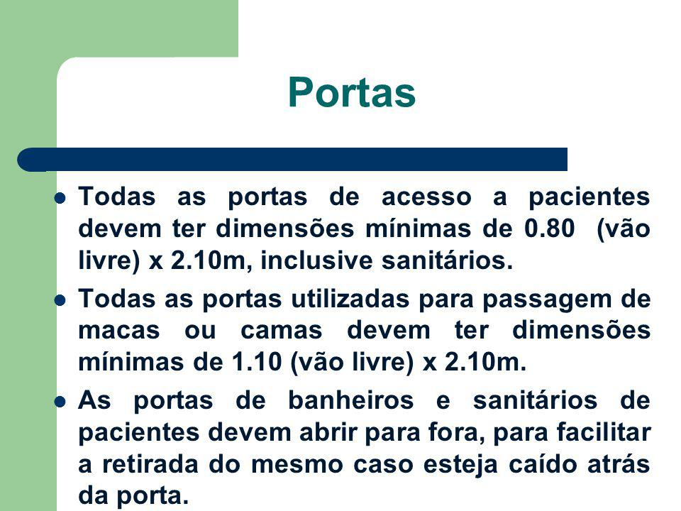 Todas as portas de acesso a pacientes devem ter dimensões mínimas de 0.80 (vão livre) x 2.10m, inclusive sanitários. Todas as portas utilizadas para p
