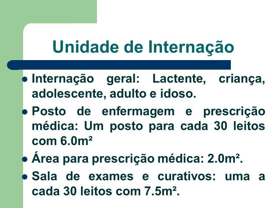 Unidade de Internação Internação geral: Lactente, criança, adolescente, adulto e idoso. Posto de enfermagem e prescrição médica: Um posto para cada 30