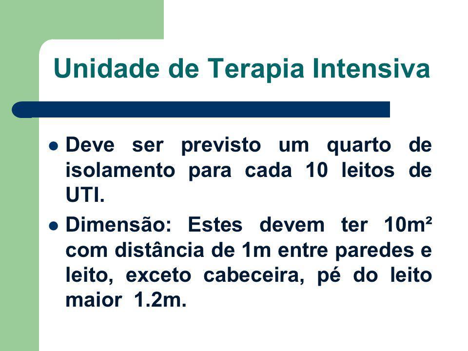 Unidade de Terapia Intensiva Deve ser previsto um quarto de isolamento para cada 10 leitos de UTI. Dimensão: Estes devem ter 10m² com distância de 1m