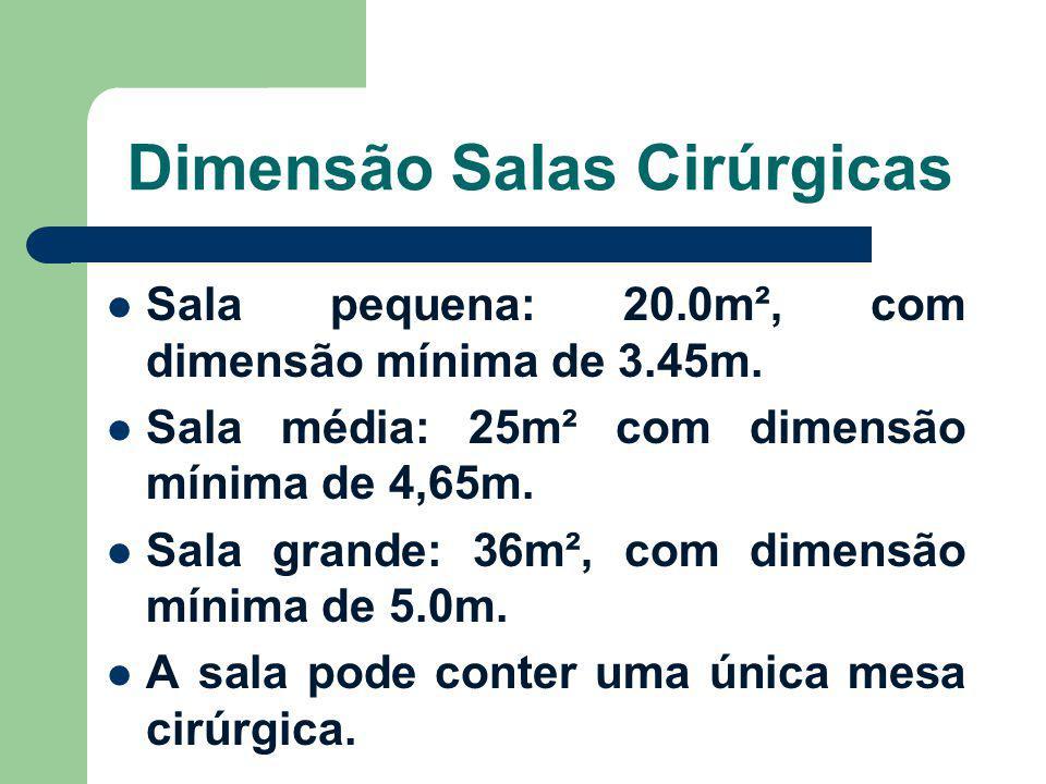 Dimensão Salas Cirúrgicas Sala pequena: 20.0m², com dimensão mínima de 3.45m. Sala média: 25m² com dimensão mínima de 4,65m. Sala grande: 36m², com di