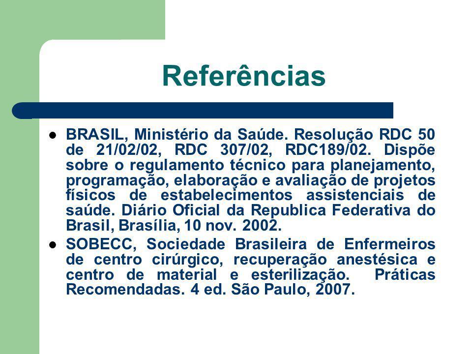 Referências BRASIL, Ministério da Saúde. Resolução RDC 50 de 21/02/02, RDC 307/02, RDC189/02. Dispõe sobre o regulamento técnico para planejamento, pr