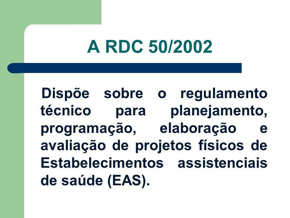A RDC 50/2002 Dispõe sobre o regulamento técnico para planejamento, programação, elaboração e avaliação de projetos físicos de Estabelecimentos assist