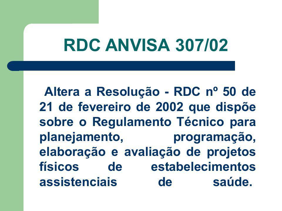 RDC ANVISA 307/02 Altera a Resolução - RDC nº 50 de 21 de fevereiro de 2002 que dispõe sobre o Regulamento Técnico para planejamento, programação, ela