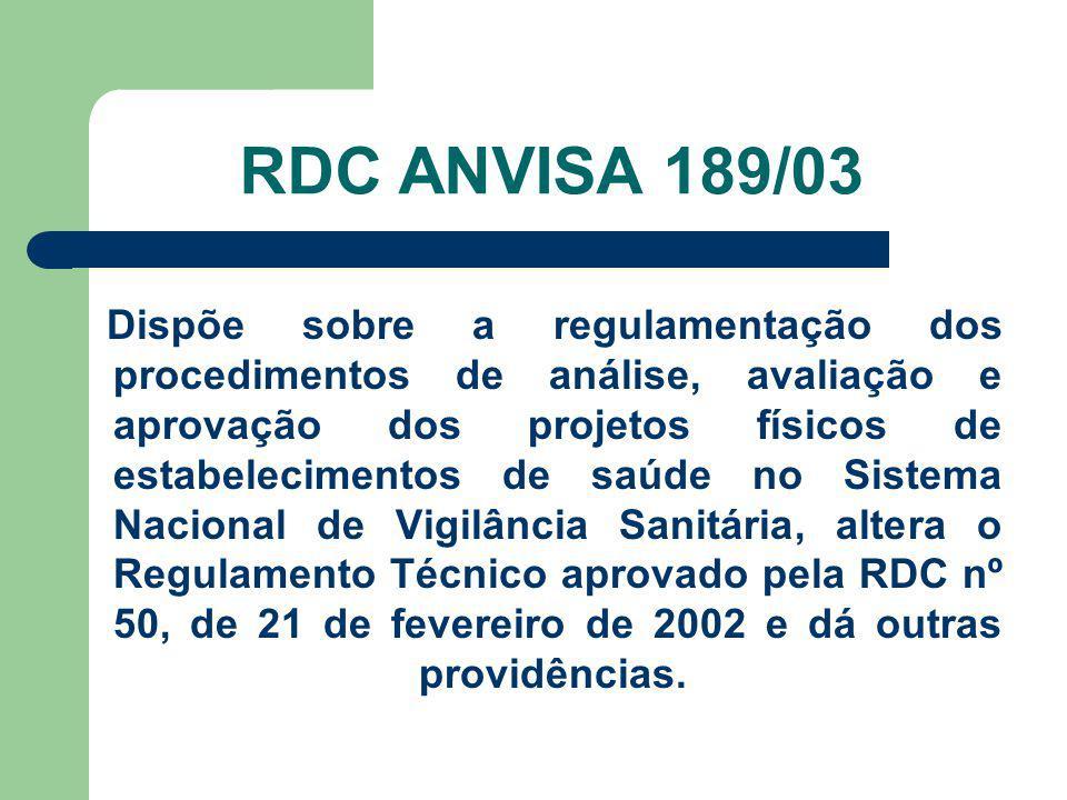 RDC ANVISA 189/03 Dispõe sobre a regulamentação dos procedimentos de análise, avaliação e aprovação dos projetos físicos de estabelecimentos de saúde