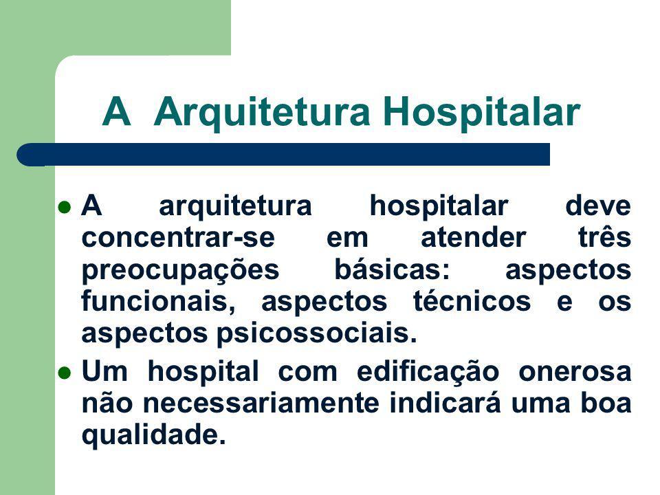 A Arquitetura Hospitalar A arquitetura hospitalar deve concentrar-se em atender três preocupações básicas: aspectos funcionais, aspectos técnicos e os