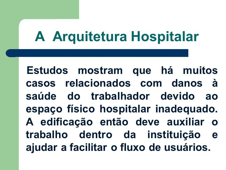 Estudos mostram que há muitos casos relacionados com danos à saúde do trabalhador devido ao espaço físico hospitalar inadequado. A edificação então de