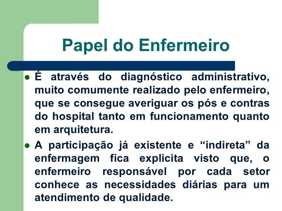 Papel do Enfermeiro É através do diagnóstico administrativo, muito comumente realizado pelo enfermeiro, que se consegue averiguar os pós e contras do