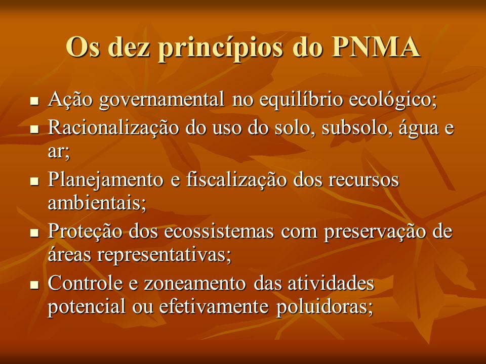 Os dez princípios do PNMA Ação governamental no equilíbrio ecológico; Ação governamental no equilíbrio ecológico; Racionalização do uso do solo, subso